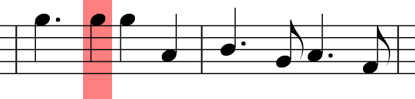 Fragment of sheet music where the first bar has a duration of 9 quavers, and the second bar a duration of 8 quavers.  The first bar is incorrect, and has one apparent crotchet highlighted.