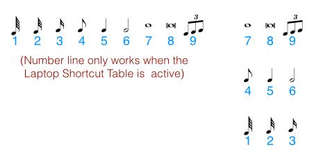 1=hemidemisemiquaver, 2=demisemiquaver, 3=semiquaver, 4=quaver, 5=crotchet, 6=minim, 7=semibreve, 8=breve, 9=triplet