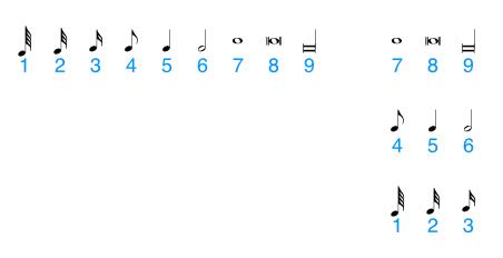 1=hemidemisemiquaver, 2=demisemiquaver, 3=semiquaver, 4=quaver, 5=crotchet, 6=minim, 7=semibreve, 8=breve, 9=longa.
