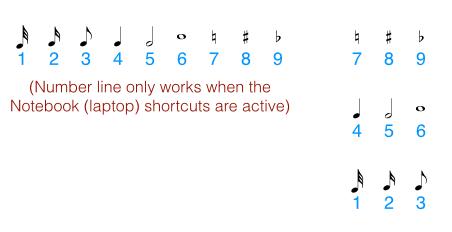 1=demisemiquaver, 2=semiquaver, 3=quaver, 4=crotchet, 5=minim, 6=semibreve, 7=natural, 8=sharp, 9=flat