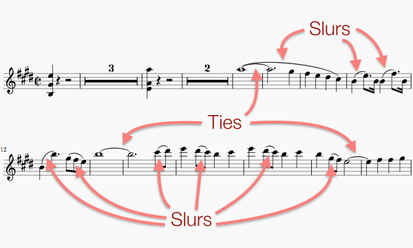 Sheet music with labels and arrows pointing to ties and slurs.